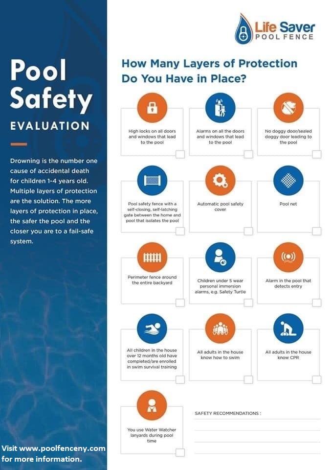pool safety evaluation form - Life Saver Pool Fence New York